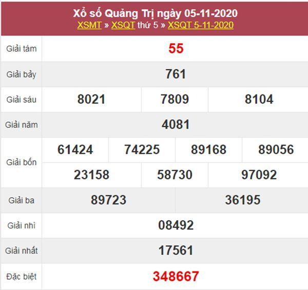 Nhận định KQXS Quảng Trị 12/11/2020 thứ 5 tỷ lệ trúng cao
