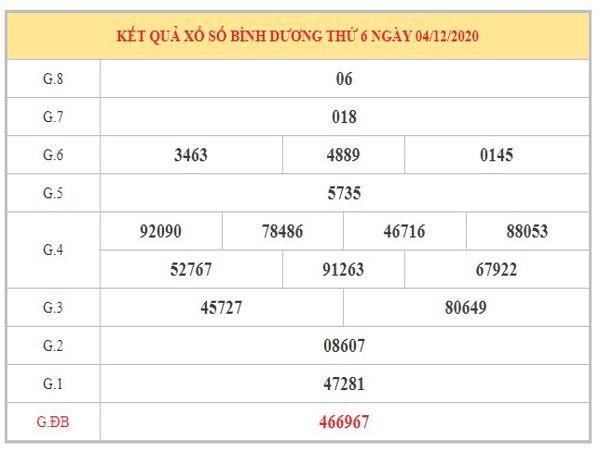 Thống kê XSBD ngày 11/12/2020 dựa trên kết quả xổ số kì trước