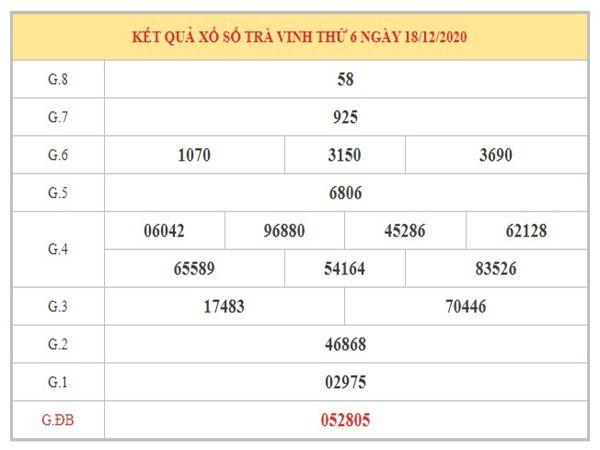 Nhận định KQXSTV ngày 25/12/2020 dựa trên kết quả kì trước