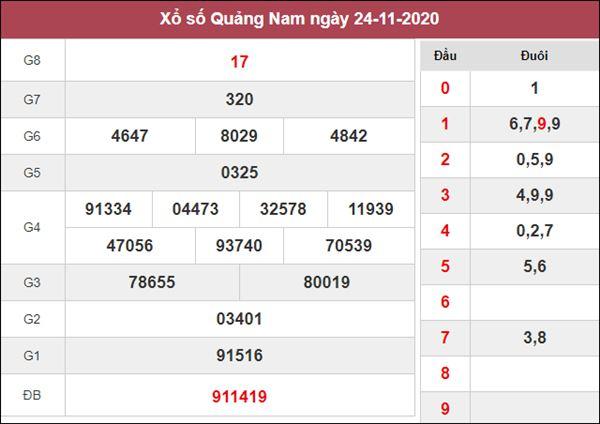 Nhận định KQXS Quảng Nam 1/12/2020 chốt XSQNM hôm nay