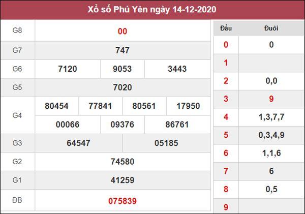 Soi cầu KQXS Phú Yên 21/12/2020 thứ 2 xác suất trúng cao