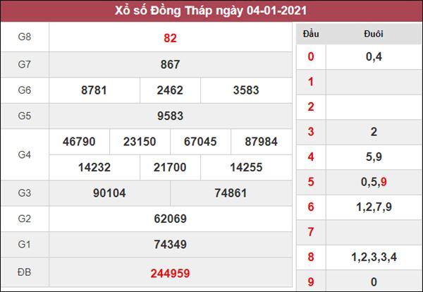 Dự đoán XSDT 11/1/2021 xin số đề Đồng Tháp chuẩn xác