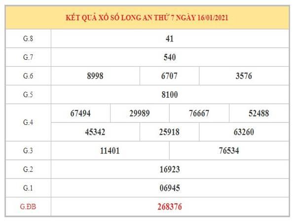 Phân tích KQXSLA ngày 23/1/2021 dựa trên kết quả kì trước