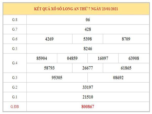 Phân tích KQXSLA ngày 30/1/2021 dựa trên kết quả kì trước