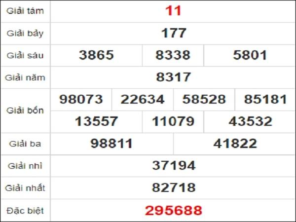 Quay thử xổ số Quảng Bình ngày 14/1/2021