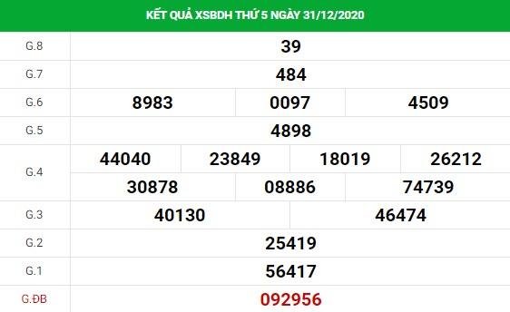 Dự đoán kết quả XS Bình Định Vip 07/01/2021