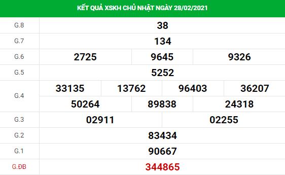 Soi cầu XS Khánh Hòa chính xác thứ 4 ngày 03/03/2021