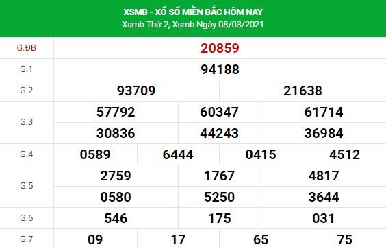 Soi cầu dự đoán XSMB Vip ngày 09/03/2021