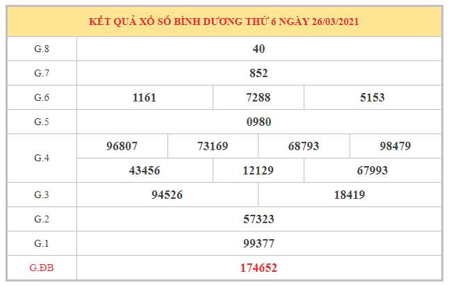 Nhận định KQXSBD ngày 2/4/2021 dựa trên kết quả kì trước
