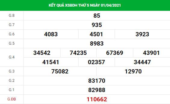 Dự đoán kết quả XS Bình Định Vip ngày 08/04/2021