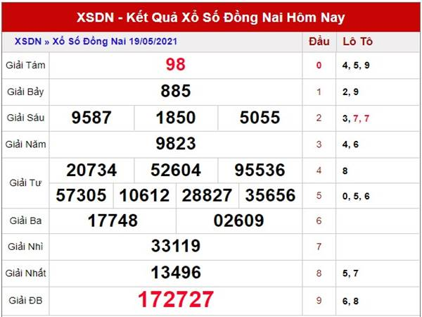 Phân tích KQSX Đồng Nai thứ 4 ngày 26/5/2021