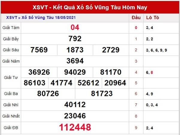 Phân tích KQXS Vũng Tàu thứ 3 ngày 25/5/2021