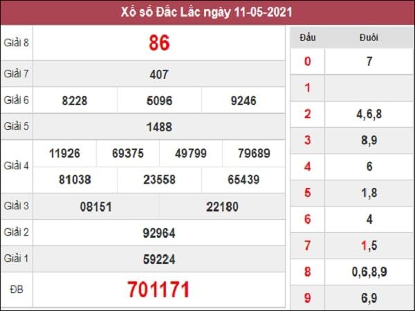 Nhận định XSDLK 18/5/2021