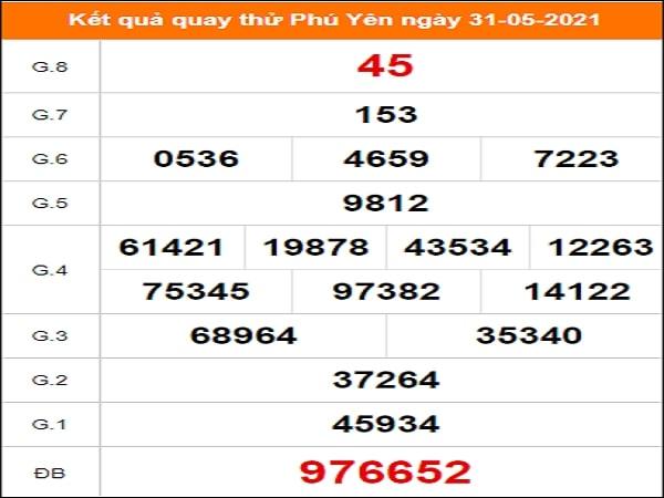 Dự đoán XSPY 31/05/2021