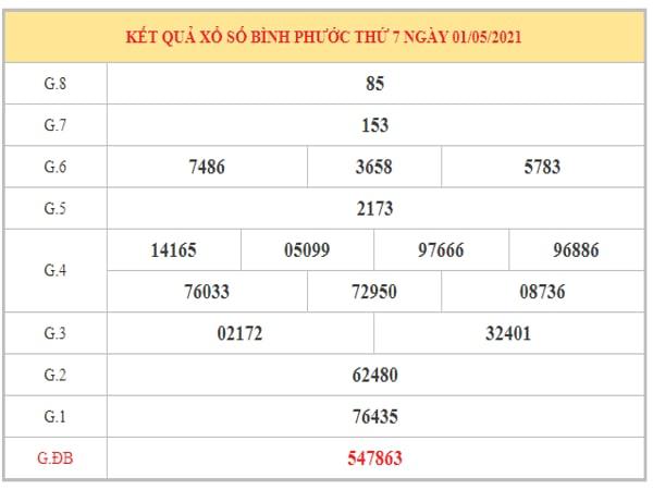 Soi cầu XSBP ngày 8/5/2021 dựa trên kết quả kì trước