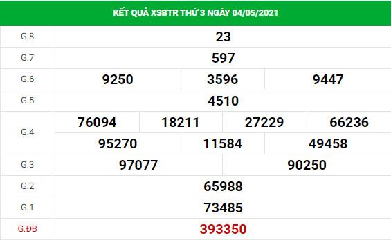 Dự đoán xổ số Bến Tre 11/5/2021 hôm nay thứ 3 chính xác