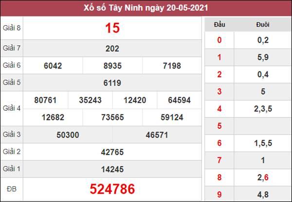 Nhận định KQXS Tây Ninh 27/5/2021 thứ 5 siêu chuẩn