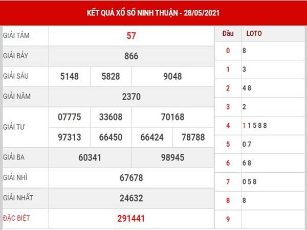 Phân tích xổ số Ninh Thuận thứ 6 ngày 4/6/2021