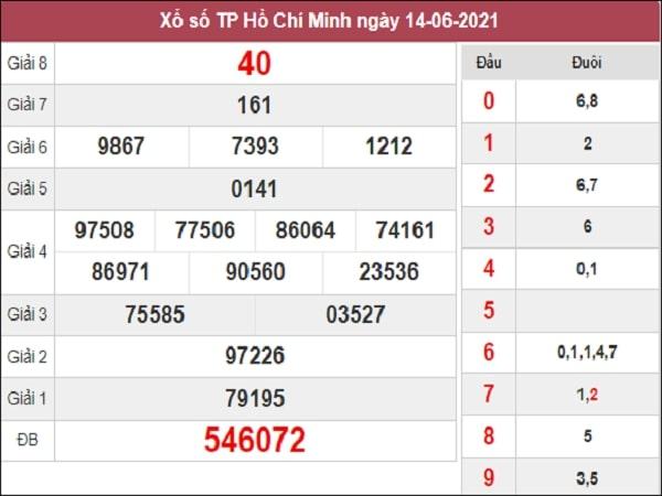 Dự đoán XSHCM 19-06-2021