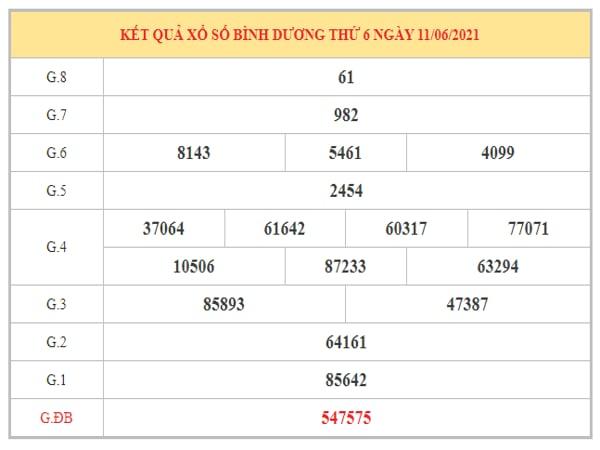 Dự đoán XSBD ngày 18/6/2021 dựa trên kết quả kì trước