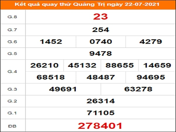 Dự đoán XSQT 22-07-2021