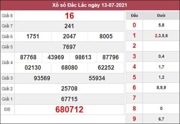 Nhận định KQXS ĐăkLắc 20/7/2021 chốt số XSDLK thứ 3