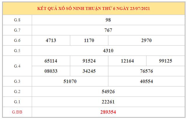 Thống kê KQXSNT ngày 30/7/2021 dựa trên kết quả kì trước