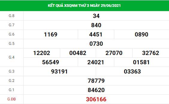 Dự đoán xổ số Quảng Nam 6/7/2021 hôm nay thứ 3