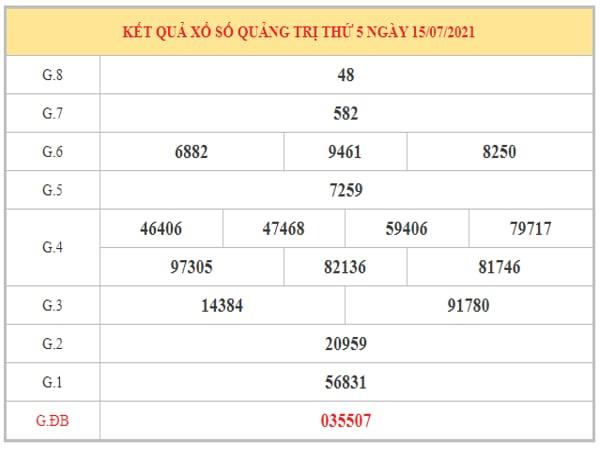Nhận định KQXSQT ngày 22/7/2021 dựa trên kết quả kì trước