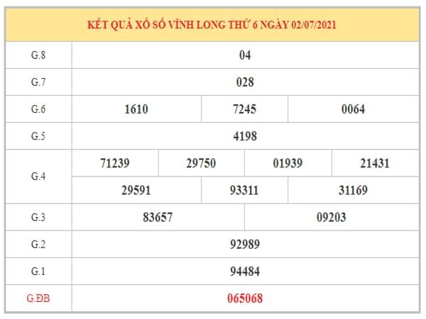 Phân tích KQXSVL ngày 9/7/2021 dựa trên kết quả kì trước