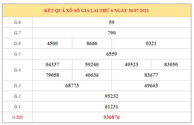 Nhận định KQXSGL ngày 6/8/2021 dựa trên kết quả kì trước