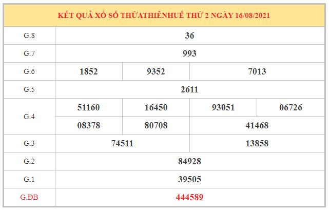 Thống kê KQXSTTH ngày 23/8/2021 dựa trên kết quả kì trước