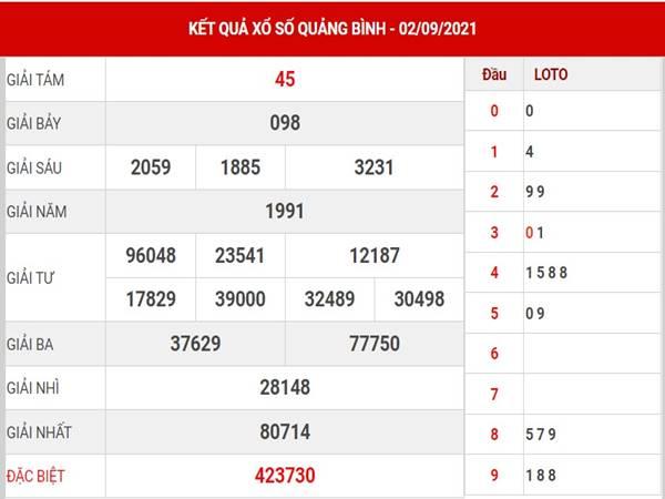 Phân tích KQXS Quảng Bình thứ 5 ngày 9/9/2021