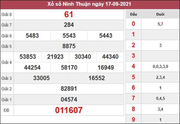 Nhận định KQXS Ninh Thuận 24/9/2021 cùng siêu cao thủ
