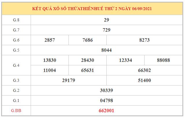 Thống kê KQXSTTH ngày 13/9/2021 dựa trên kết quả kì trước