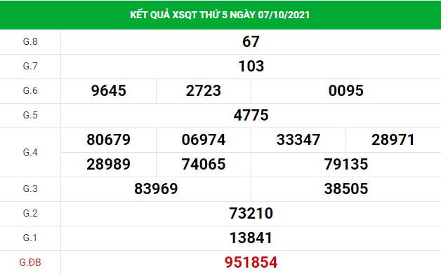 Thống kê soi cầu xổ số Quảng Trị 14/10/2021 hôm nay chính xác